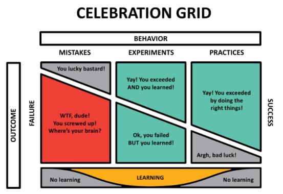 celebration-grid
