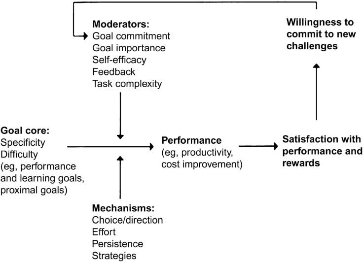 ciclo-alta-performance