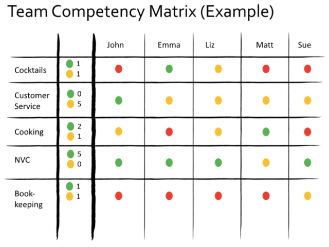 compentency-matrix